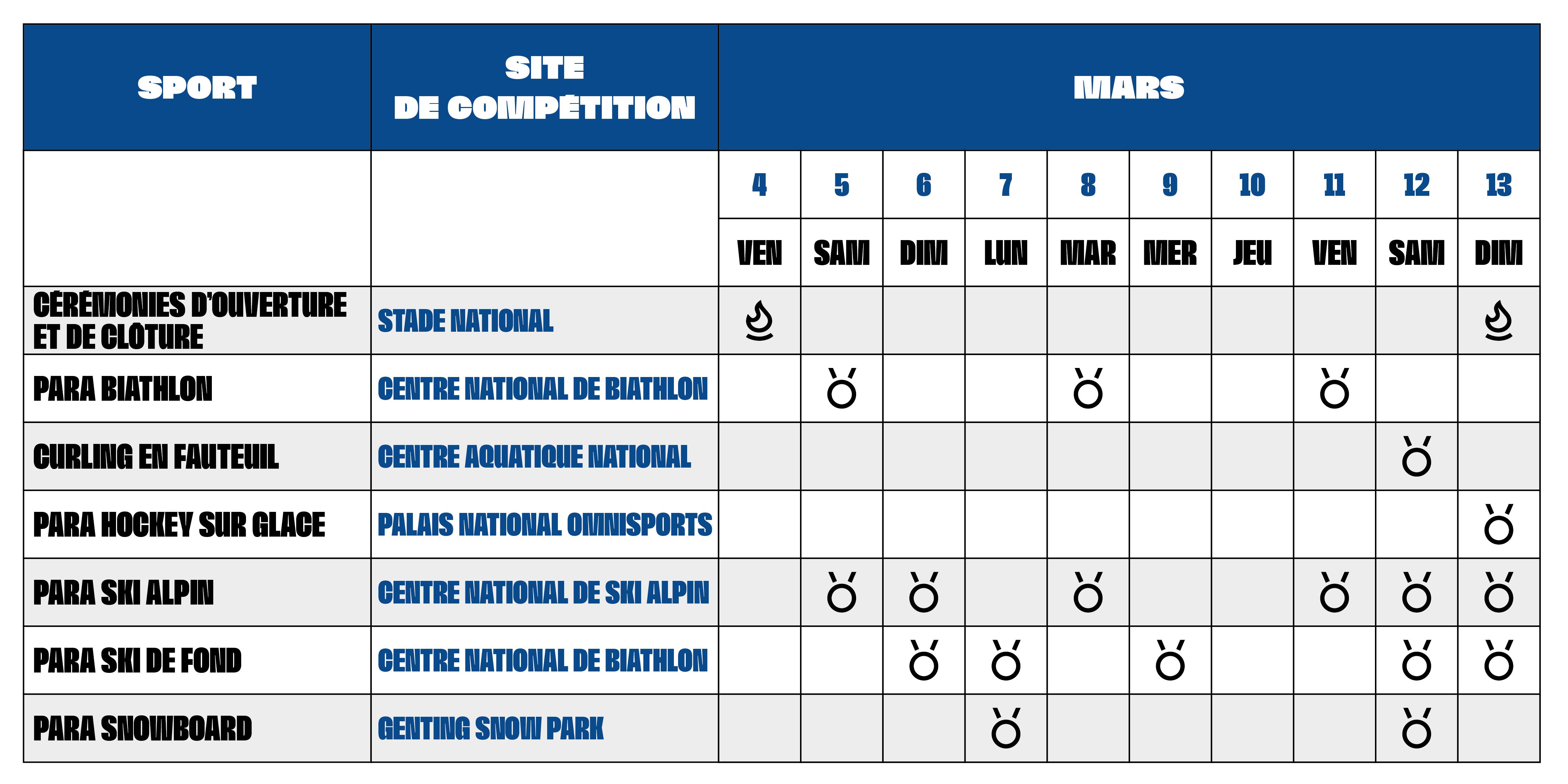 Programme De Compétition Pékin 2022
